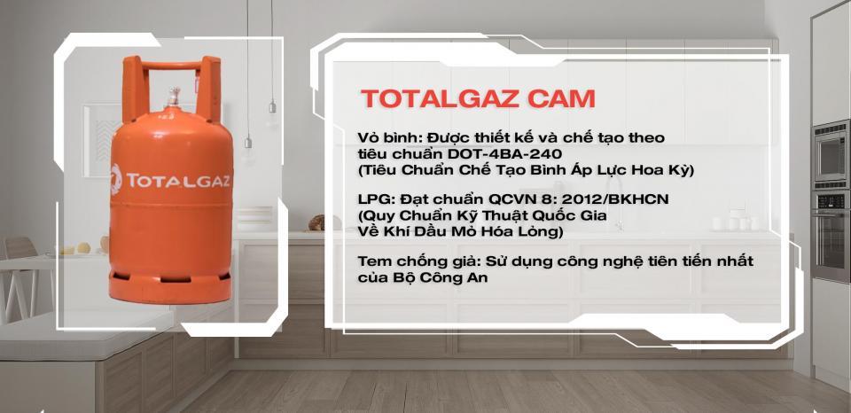 Gas Cam